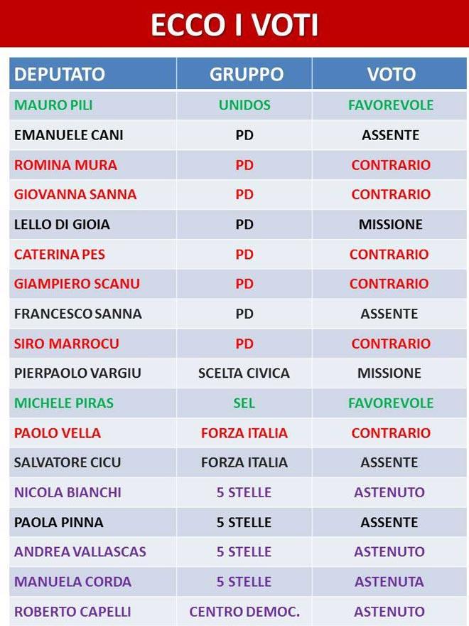 voti-europee-sardegna